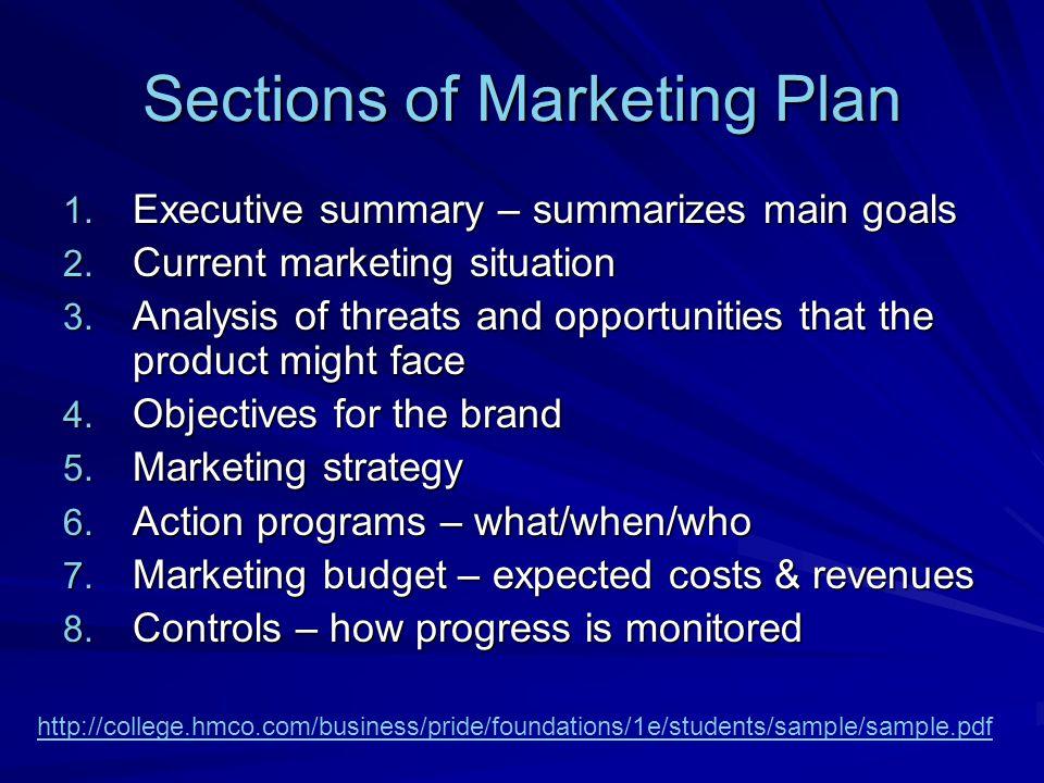 Marketing Control Process Set Goals Measure Performance Evaluate Performance Take Corrective Action