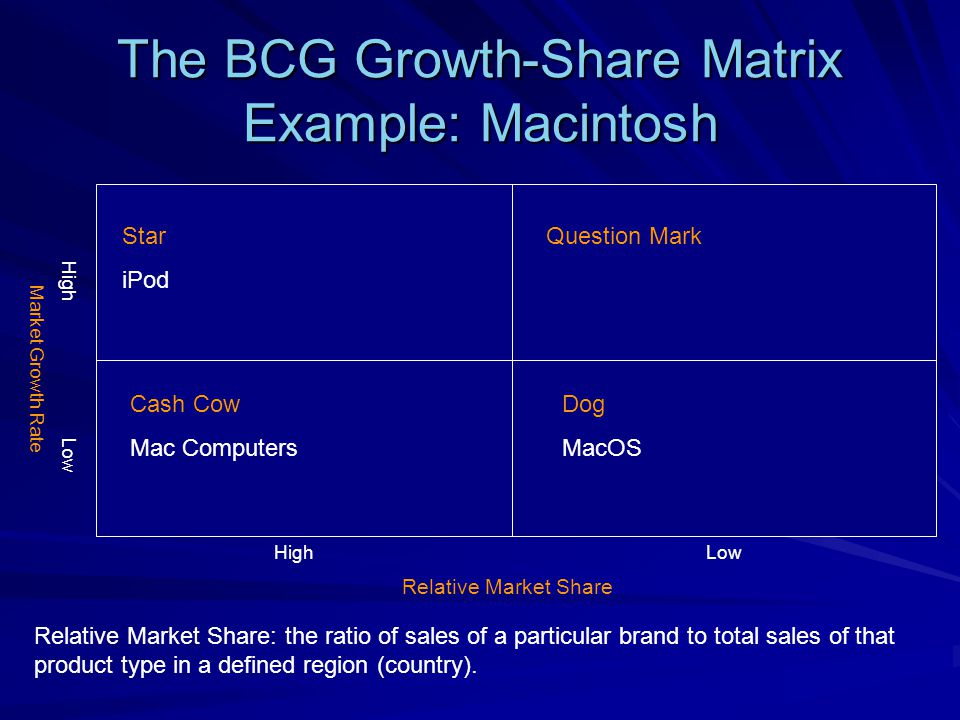 Ways to Research Market Share 10K Reports SIC Codes (Standard Industry Classification) NAICS Codes (North American Industry Classification) Use Library Databases & Journals to look up articles related to the company/industry
