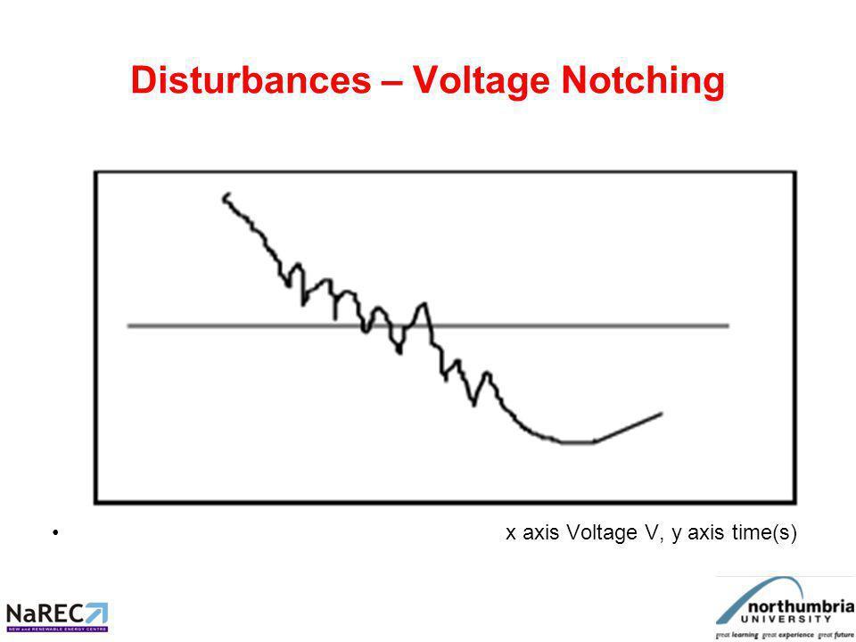 How do you locate a disturbance?