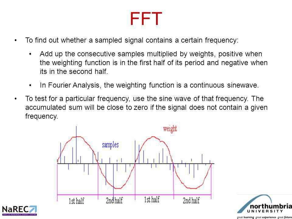 Using the FFT technique, a base weighting function is applied to the signal under test, then frequency multiples (harmonics) of the weighting function 2x 3x 4x 5x......etc.