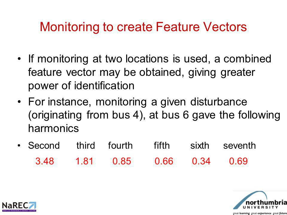 Monitoring to create Feature Vectors Monitoring the same given disturbance (originating from bus 4), at bus 8 gave the following harmonic measurements:- Second third fourth fifth sixth seventh 2.47 0.72 2.20 0.80 0.88 0.20
