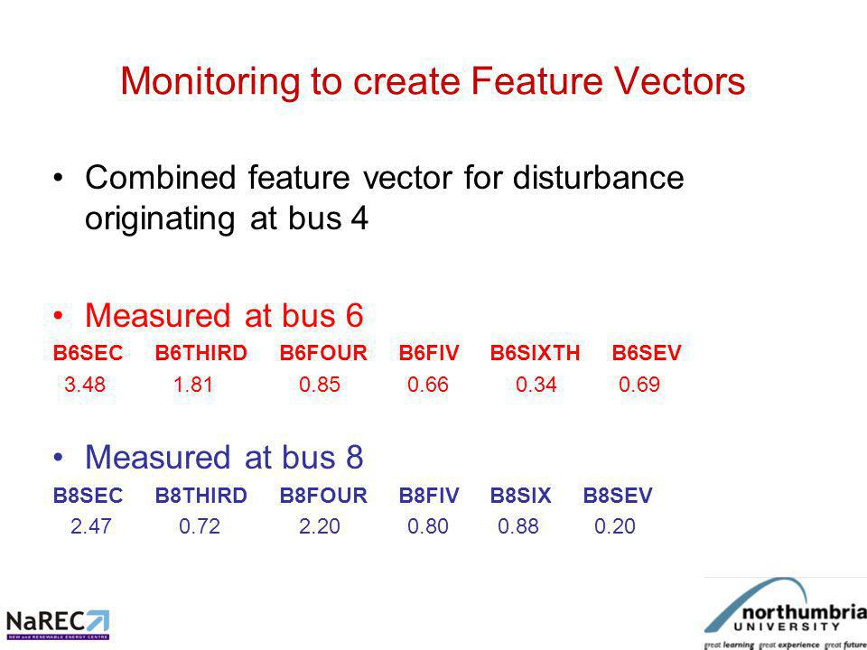 Proposal Differing feature vectors should allow differentiation of source locations...............