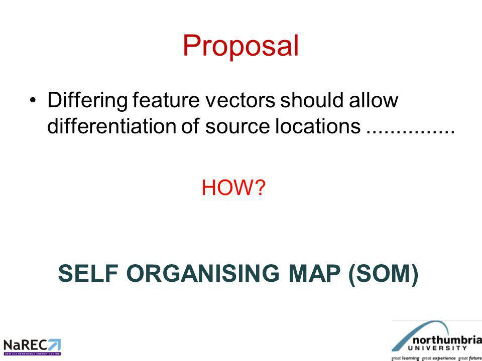 SOM can organise incoming feature vectors so that input vectors which are topologically close to others in the input to the system appear so displayed in the output.
