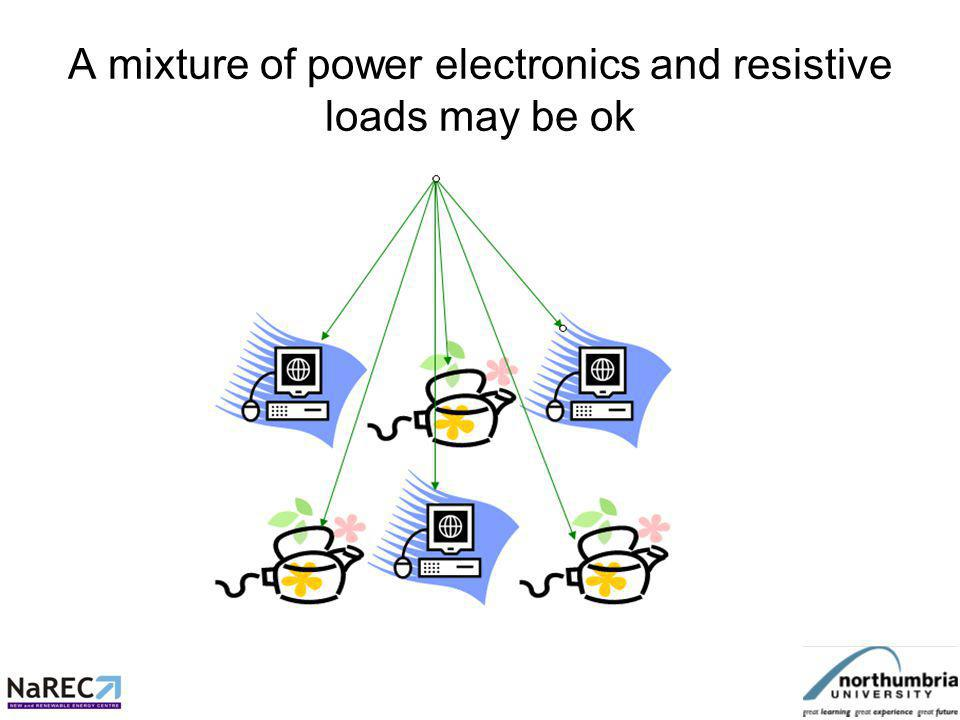 Too many power electronic loads within a system may interract causing malfunctioning
