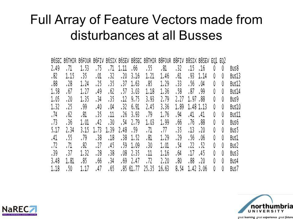 COMPLETED SOM SHOWING BUS LOCATIONS