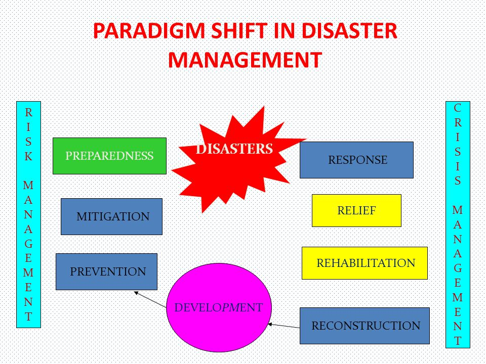 NATIONAL VISION TO BUILD A SAFER AND DISASTER RESILIENT INDIA BY DEVELOPING A HOLISTIC, PROACTIVE, MULTI DISASTER AND TECHNOLOGY DRIVEN STRATEGY FOR DISASTER MANAGEMENT THROUGH COLLECTIVE EFFORTS OF ALL GOVERNMENT AGENCIES AND NON GOVERNMENT ORGANISATIONS.