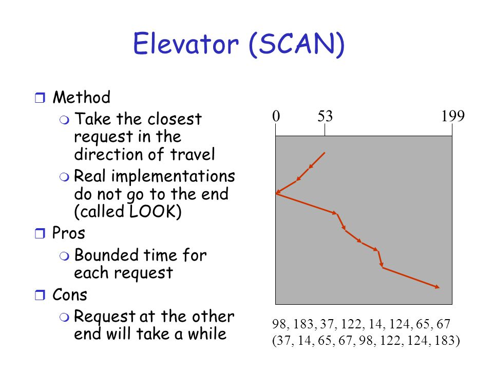 C-SCAN r Variant of SCAN r Like SCAN, C-SCAN moves the head from one end of the disk to the other r When the head reaches the other end, it immediately returns to the start of the disk without servicing requests on the return-trip