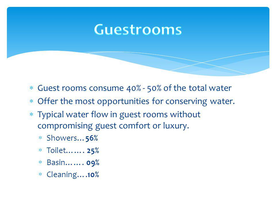 AreaSource of consumption Guest RoomsToilets, Bathtubs, Shower heads, Faucets Office + Staff AreasToilets, Urinals, Faucets, Shower Food Services Dishwashers, Pre-rise spray valves.