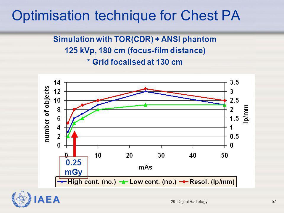 IAEA 20: Digital Radiology58 Image quality comparison