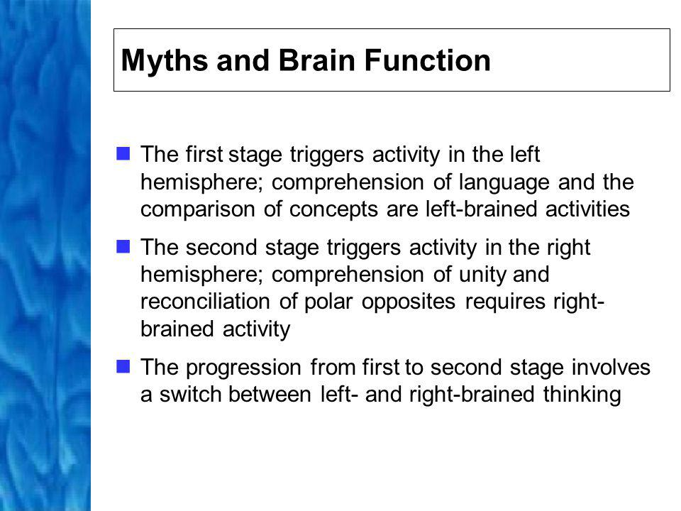 A Quest for Meaning Activity in the left hemisphere drives activity in the right hemisphere The quest for meaning to our experiences triggers a shift in brain function that allows us to perceive the big picture