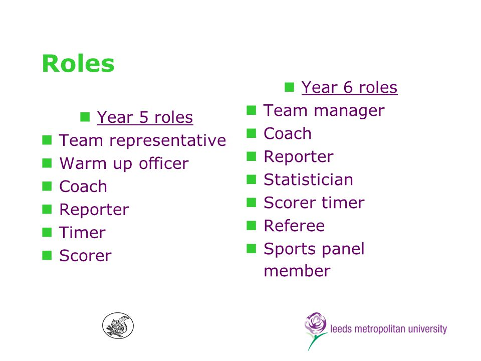 Video Clips The children talk about their roles in Sport Education, including referee, portfoilio manager, reporter, timekeeper, sports panel member