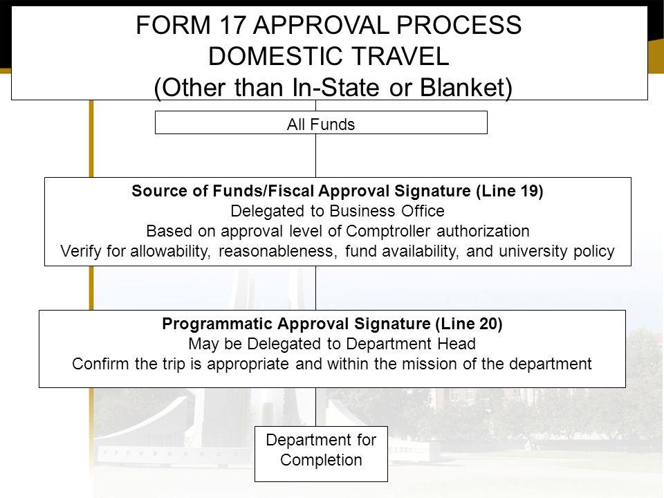 FORM 17 APPROVAL PROCESS FOREIGN TRAVEL Non-Sponsored Program Funds including NIH, NSF, and Voluntary Support administered by SPS Fiscal Approval Source of Funds - Line 19 based on level of Comptroller authorization Programmatic Approval – Line 20 Vice President, Dean or Designee Department for Completion Sponsored Program Funds (Other than NIH, NSF, and Voluntary Support) SPS Source of Funds – Line 15 Programmatic Approval – Line 20 Vice President, Dean or Designee Department for Completion Funding Split between SPS and other funding Fiscal Approval Source of Funds - Line 19 based on level of Comptroller authorization SPS Source of Funds – Line 15 Programmatic Approval – Line 20 Vice President, Dean or Designee Department for Completion