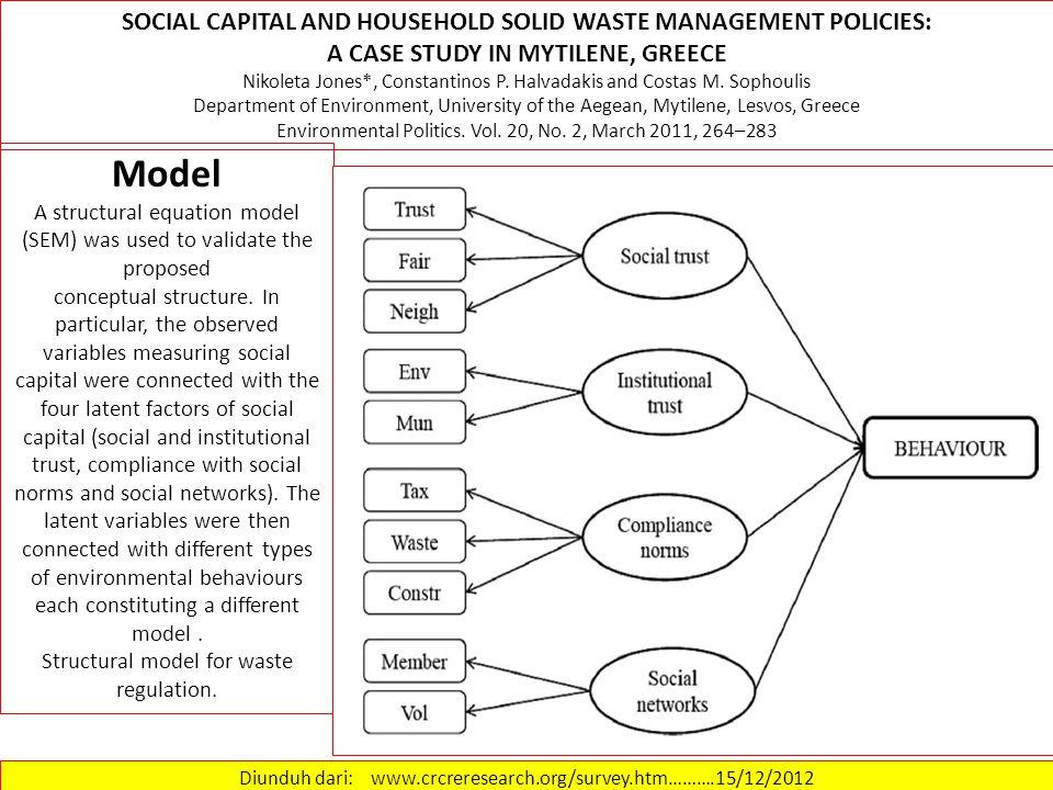 Diunduh dari: www.crcreresearch.org/survey.htm……….15/12/2012 SOCIAL CAPITAL VARIABLES The selection of the observed social capital variables was based on relevant studies measuring social capital (e.g.