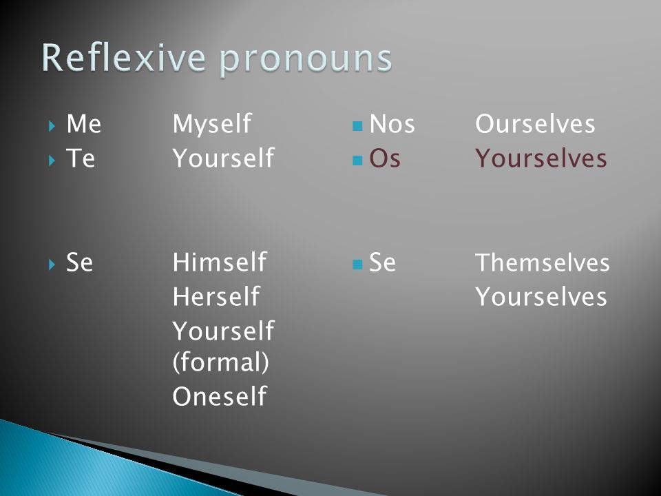 MeMyself TeYourself SeHimself Herself Yourself (formal) Oneself NosOurselves OsYourselves Se Themselves Yourselves