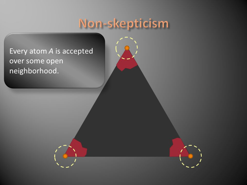 There is an open neighborhood over which you accept a non-atom and nothing stronger. A v B