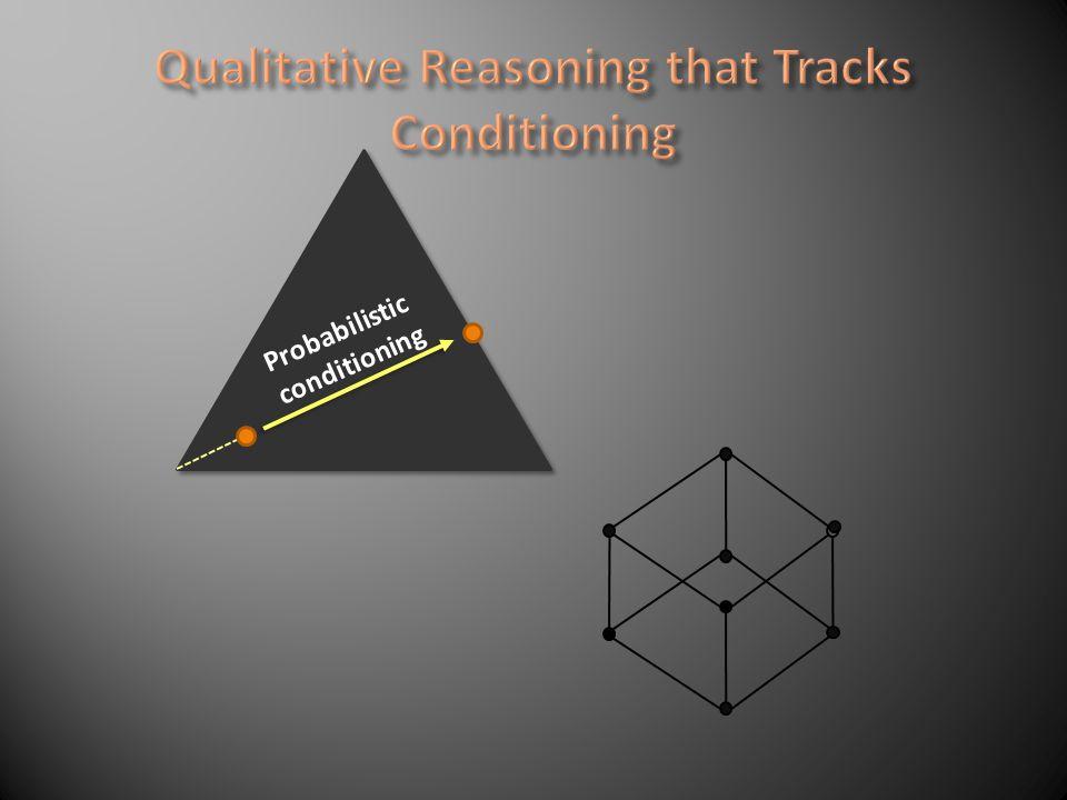 Probabilistic conditioning Acceptance