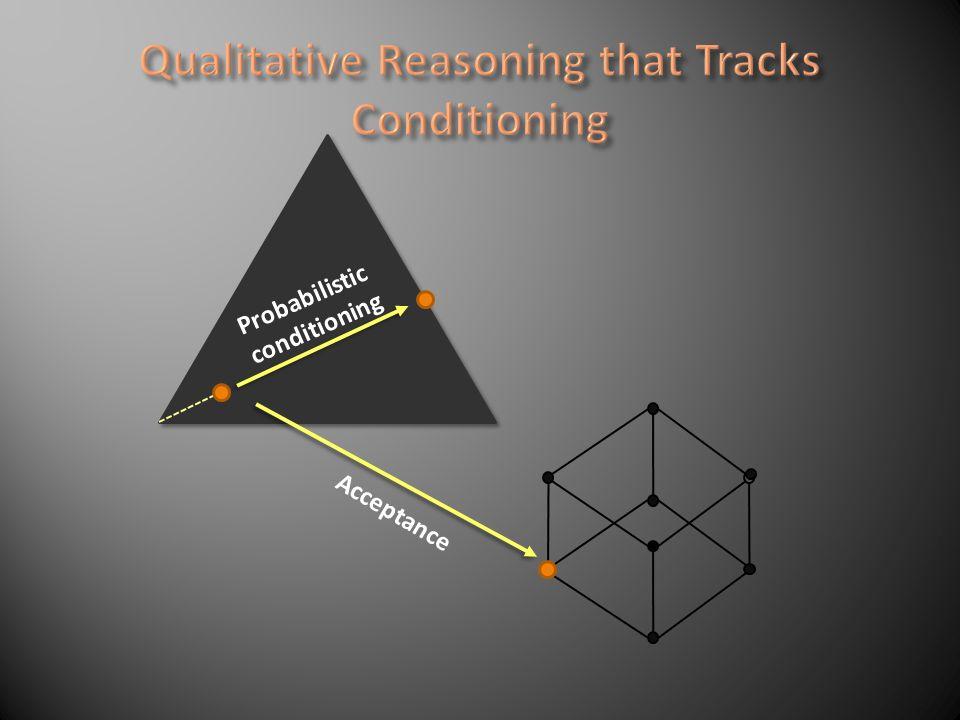 Probabilistic conditioning Acceptance Propositional belief revision