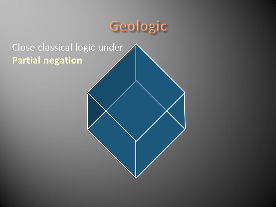 Logical Closure = Sub-crystals