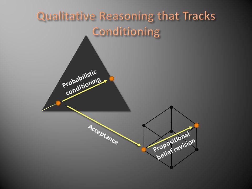 Probabilistic conditioning Acceptance Propositional belief revision Acceptance