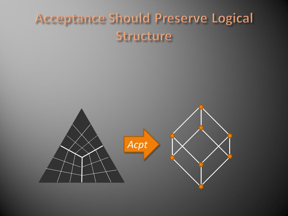 The CMU rule is the only rule that preserves logical structure (entailment, disjunction and consistent conjunction).