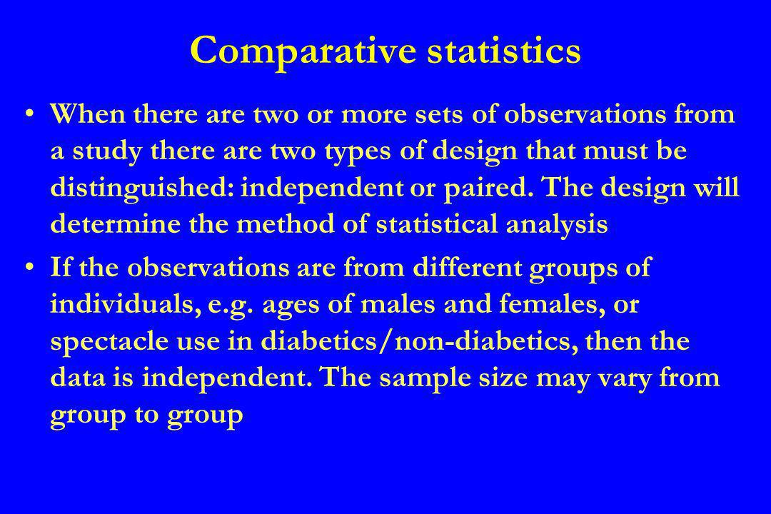 If each set of observations is made on the same group of individuals, e.g.