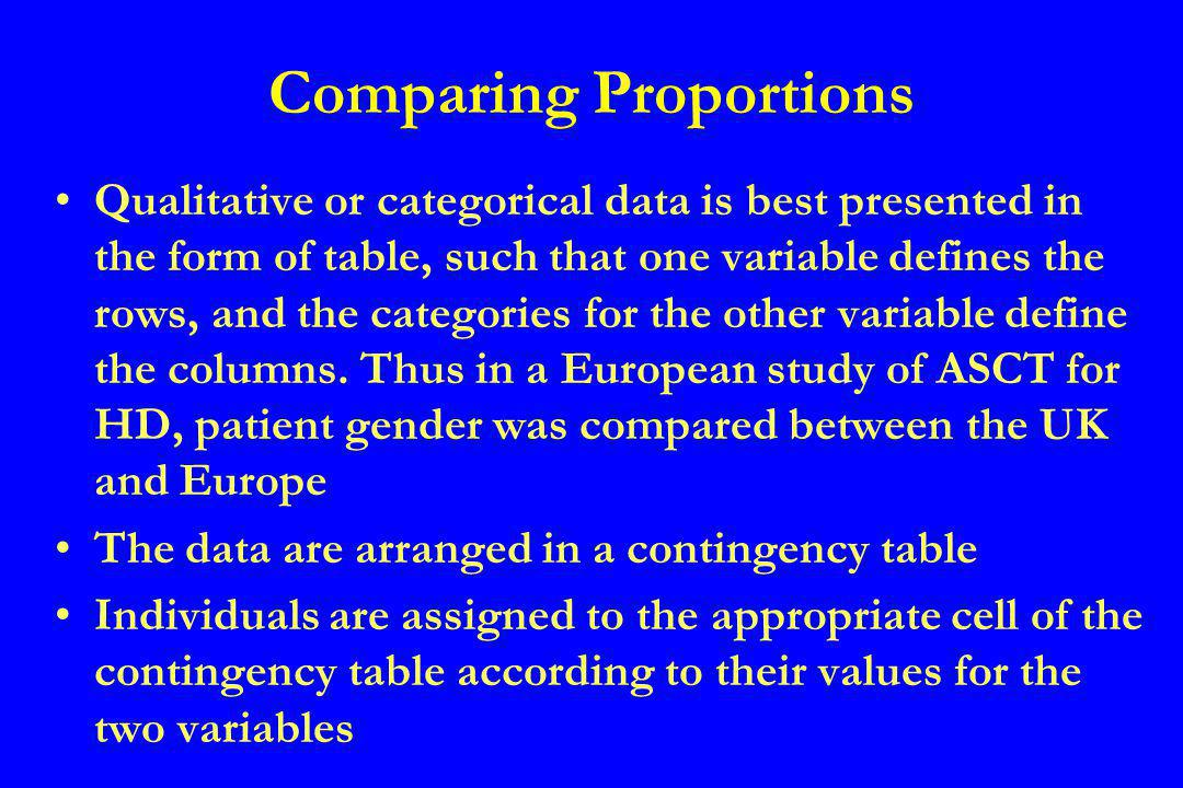 COUNTRYG * PSEX Crosstabulation Count 166108281454 100160260 167109881714 europe uk COUNTRYG Total FemaleMale PSEX Total