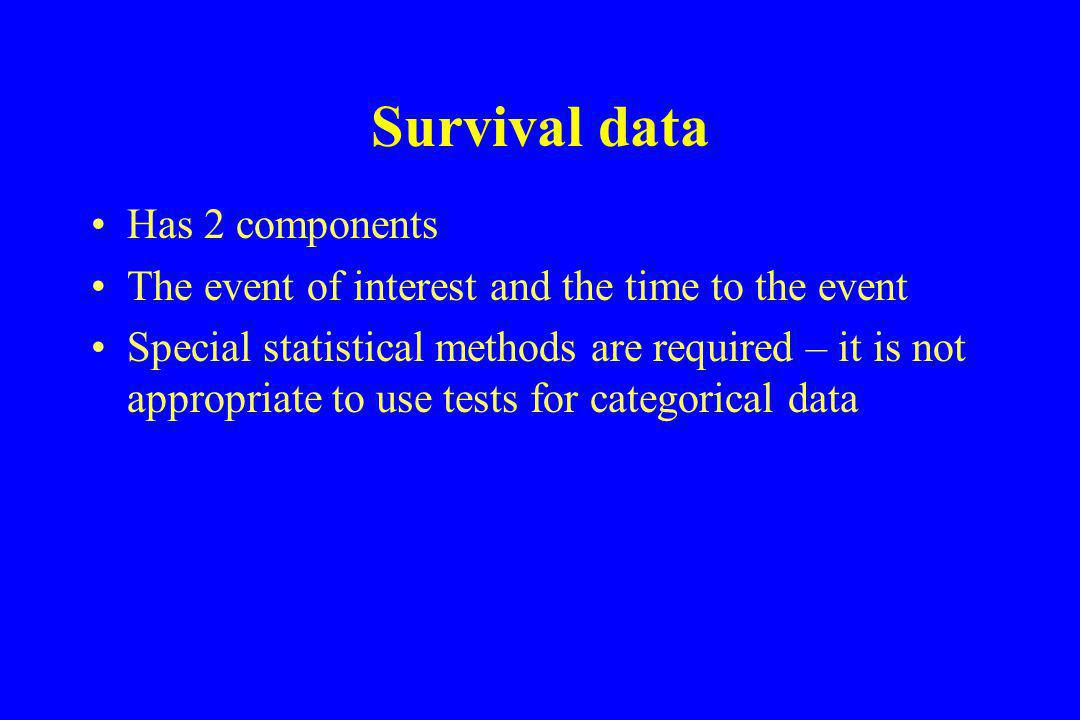 Life Table Analysis Survival data are usually summarised as survival or Kaplan-Meier curves Based on a series of conditional probabilities For example, the probability of a patient surviving 10 days after a transplant, is the probability of surviving nine days, multiplied by the probability of surviving the 10 th day given that the patient survived the first nine days.