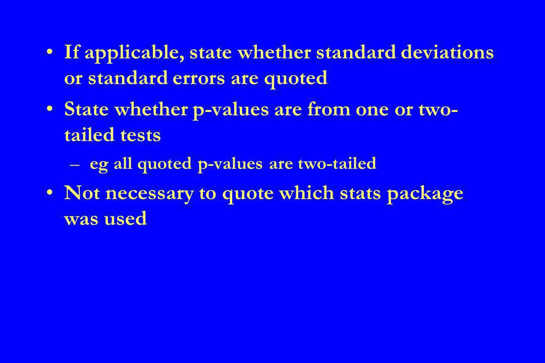 Suggested Reading Material Essentials of Medical Statistics –Betty Kirkwood Practical Statistics for Medical Research – Doug Altman Statistical Methods in Medical Research – Armitage and Berry