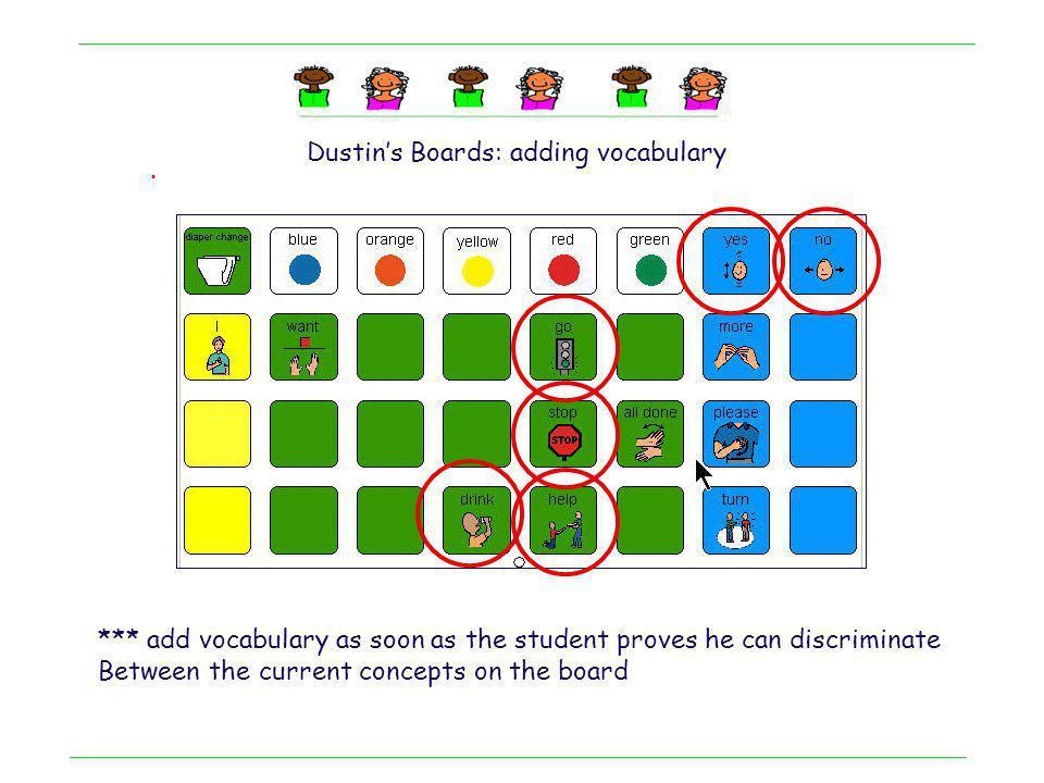 . Dustins Boards: adding vocabulary