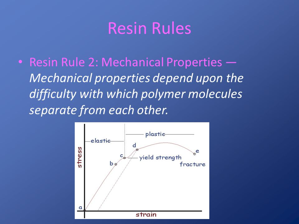 Resin Rules Impediment 1: Entanglement (molecular weight) – Increases in molecular weight (length of the polymer chain) result in increases in thermal and most mechanical properties – Analogy: spaghetti