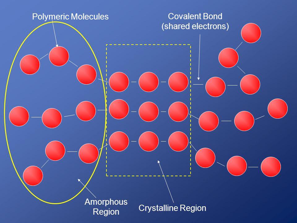 Amorphous and Crystalline Amorphous (random entanglement) Semi-Crystalline or Crystalline (regular packing) Crystalline Regions