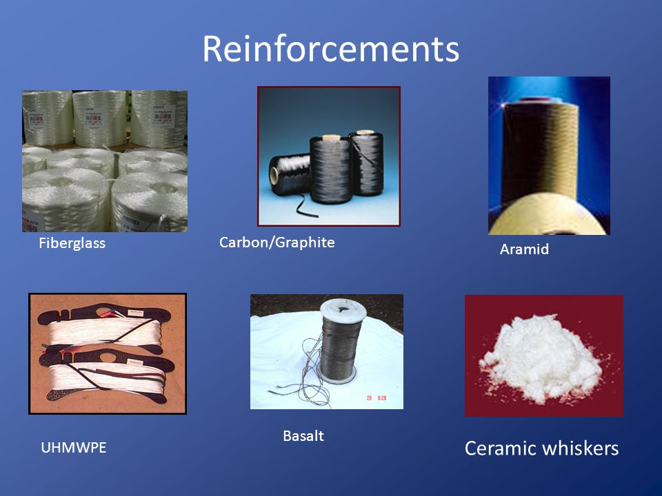 Reinforcement Rules Reinforcement rule 1: Fiberglass is the least expensive of the major types of reinforcement and is often about the same strength as other major reinforcement types.