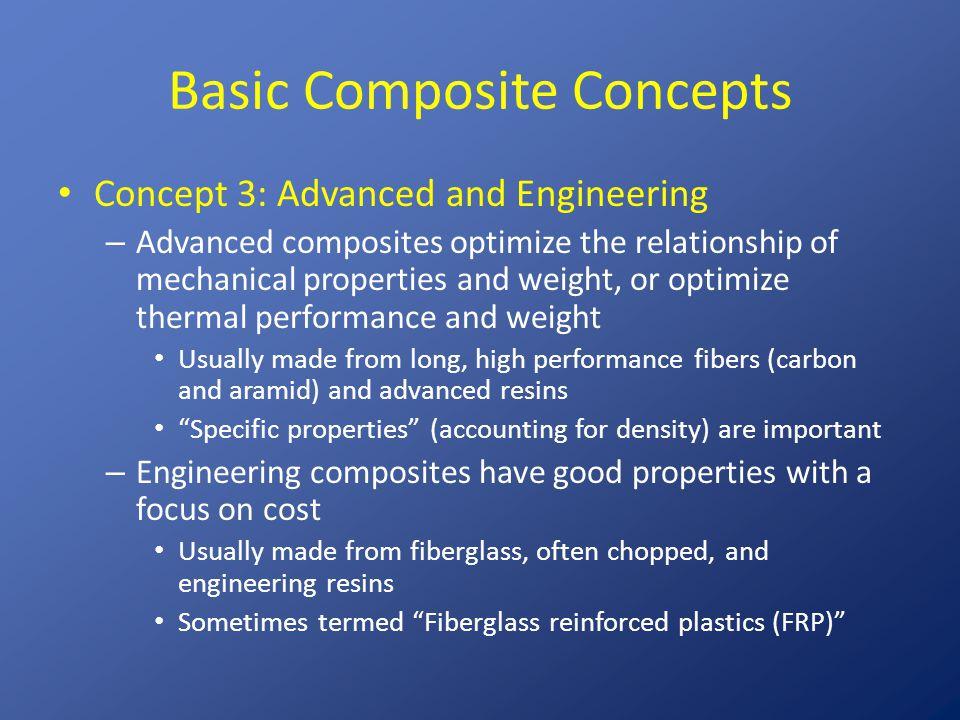 Steel Al Composites Steel Al Composites Weight Thermal Expansion Al Steel Composites Specific Stiffness Al Steel Composites Specific Strength Steel Al Composites Fatigue Resistance Properties comparisons of metals and composites