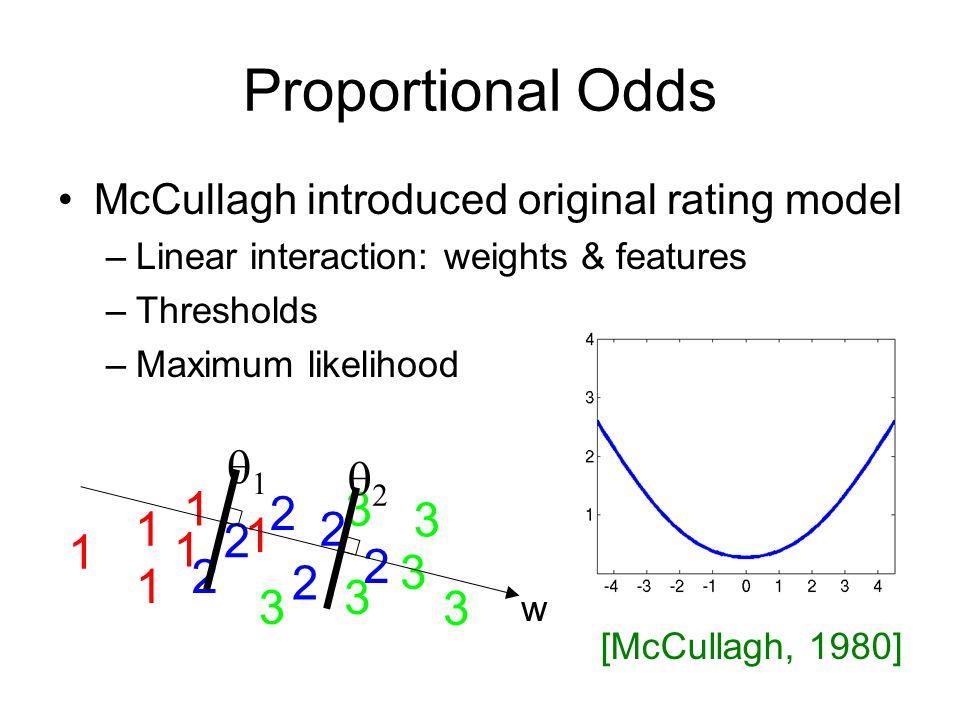 Immediate-Thresholds 1 2 3 4 5 [Shashua & Levin, 2003]