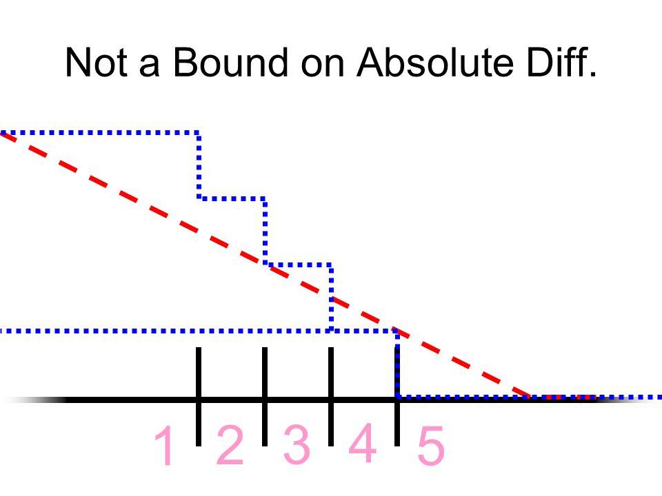 All-Thresholds Loss 1 2 3 4 5 [Srebro, Rennie & Jaakkola, NIPS 2004]