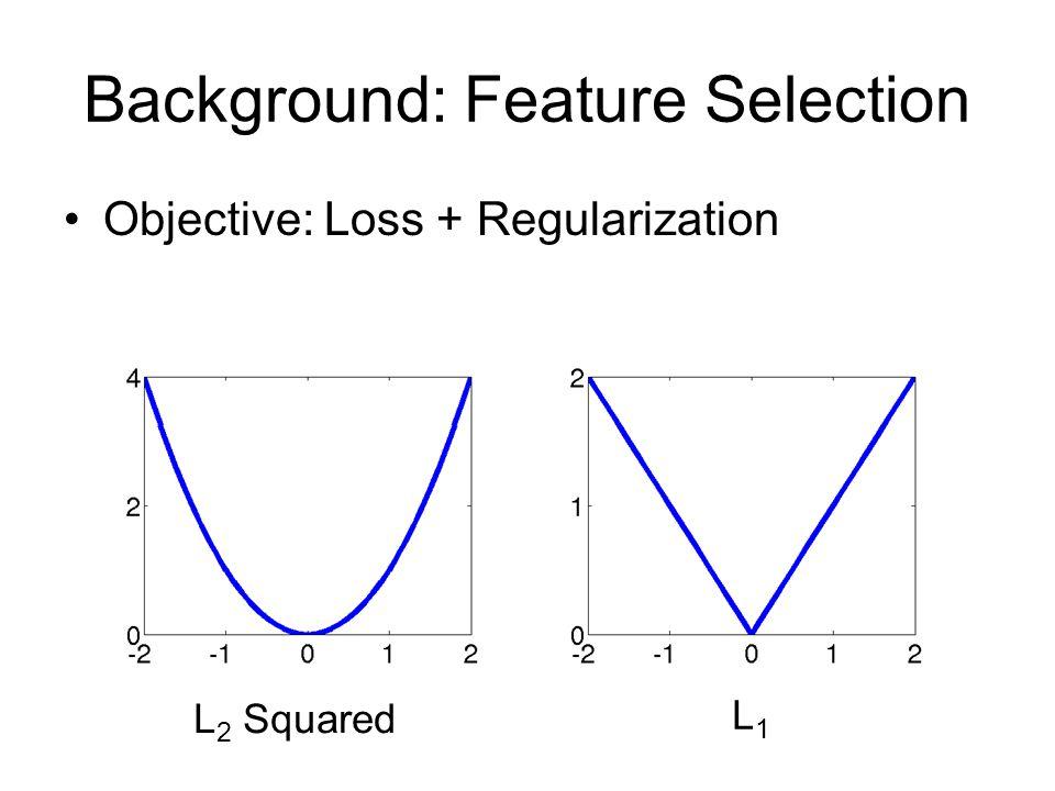 Singular Value Decomposition X=USV –U,V: orthogonal (rotation) –S: diagonal, non-negative Eigenvalues of XX=USVVSU=USSU are squared singular values of X Rank =   s   0 SVD: used to obtain least-squares low- rank approximation