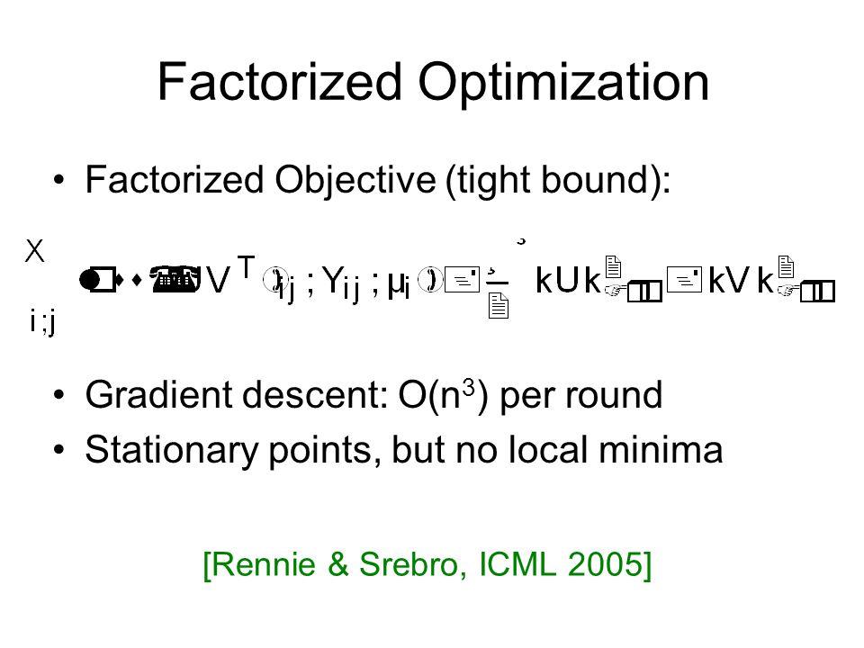 Collaborative Prediction Results size, sparsity: EachMovie 36656x1648, 96% MovieLens 6040x3952, 96% Algorithm Weak Error Strong Error Weak Error Strong Error URP.8596.8859.6946.7104 Attitude.8787.8845.6912.7000 MMMF.8548.8439.6650.6725 [URP & Attitude: Marlin, 2004] [MMMF: Rennie & Srebro, 2005]