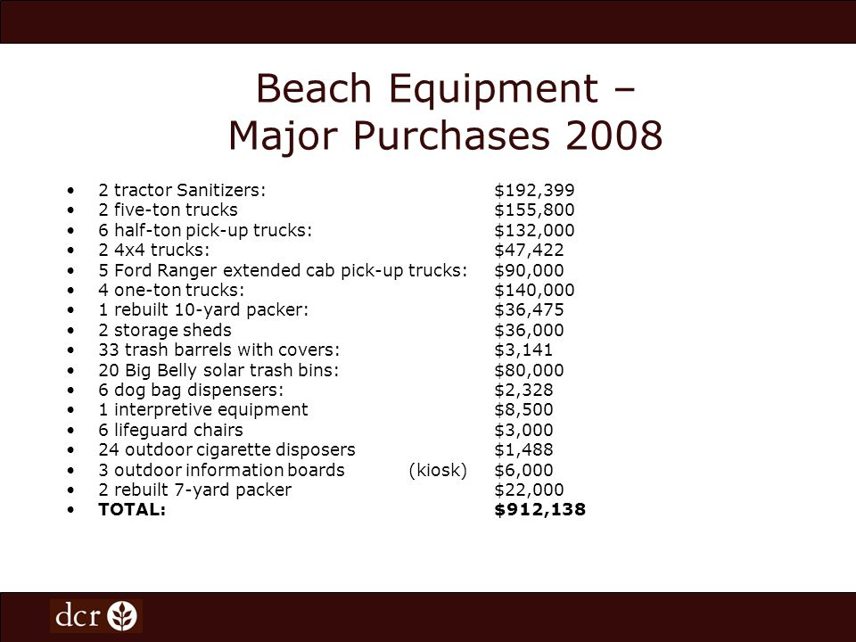 Beach Equipment – Major Purchases 2009-2012 (2) Surf Rakes $ 91,436.00 (2) Tractors for Surf Rakes $64,167.00 (1)Wide Area Mower BHI $79,067.00 (6) Message Boards $ 60,900.00 (1) Dump Truck with Plow $ 54,808.00 (1) 10 yard Packer Refurbished $ 35,600.00 (1) Dump Truck (used) $ 14,500.00 (1) Kubota $ 14,375.00 Total (15 pieces) $ 414,853.00