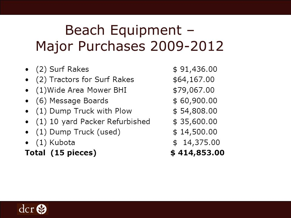 Equipment - Putting it to Use Highlights Barber Surf Rake with tractor: new advanced technology which allowed for increased sanitizing of the beaches.