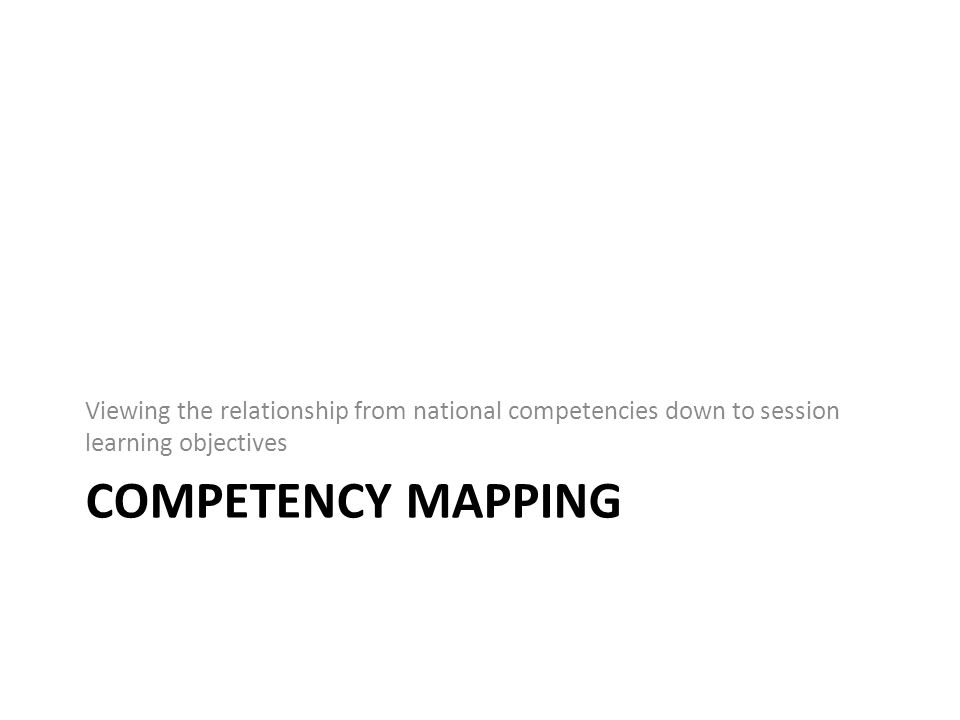 Overall View of Competency Mapping