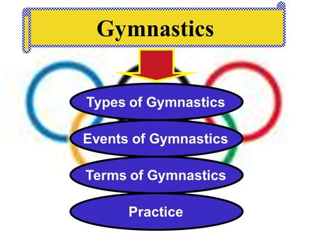 Gymnastics Types of Gymnastics Events of Gymnastics Terms of Gymnastics Practice.