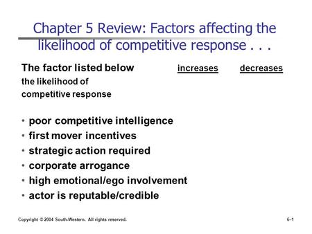 Copyright © 2004 South-Western. All rights reserved.6–1 Chapter 5 Review: Factors affecting the likelihood of competitive response... The factor listed.