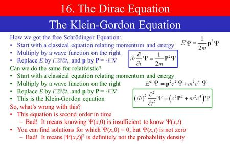 How we got the free Schrödinger Equation: Start with a classical equation relating momentum and energy Multiply by a wave function on the right Replace.