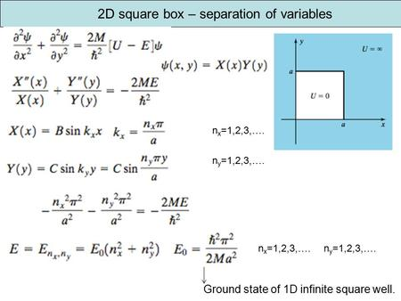 2D square box – separation of variables n y =1,2,3,….n x =1,2,3,…. Ground state of 1D infinite square well. n y =1,2,3,…. n x =1,2,3,….
