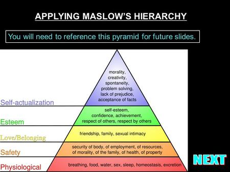 APPLYING MASLOW'S HIERARCHY You will need to reference this pyramid for future slides.