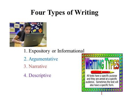 Four Types of Writing 1 1. Expository or Informational 2. Argumentative 3. Narrative 4. Descriptive.