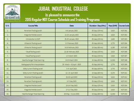 JUBAIL INDUSTRIAL COLLEGE is pleased to announce the 2015 Regular NDT Course Schedule and Training Programs S. N.Course TitleDateDuration Days (Hrs.)Fees.
