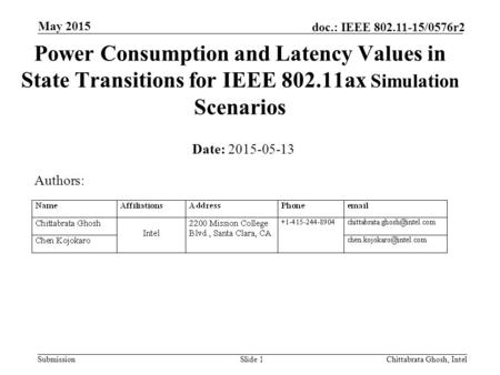 Submission doc.: IEEE 802.11-15/0576r2 Power Consumption and Latency Values in State Transitions for IEEE 802.11ax Simulation Scenarios May 2015 Chittabrata.