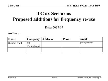 Doc.: IEEE 802.11-15/0543r0 Submission May 2015 TG ax Scenarios Proposed additions for frequency re-use Date: 2015-05 Authors: Graham Smith, SR TechnologiesSlide.