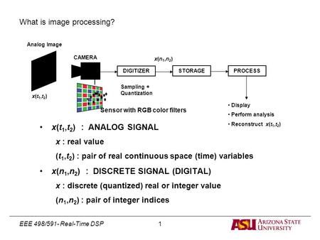 EEE 498/591- Real-Time DSP1 What is image processing? x(t 1,t 2 ) : ANALOG SIGNAL x : real value (t 1,t 2 ) : pair of real continuous space (time) variables.